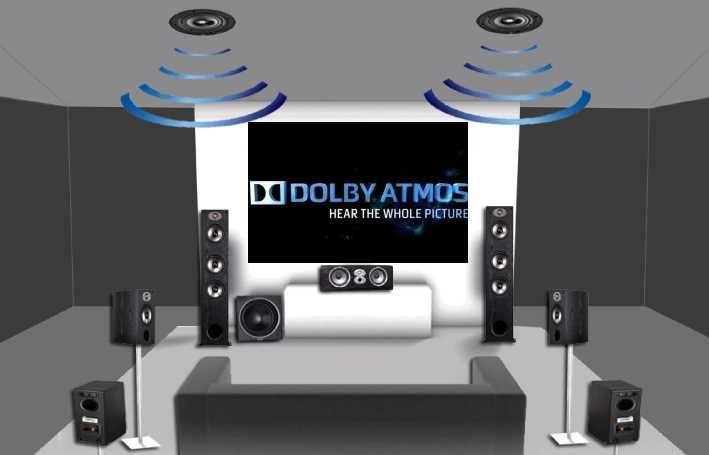 Включить ли в Ваш кинозал эффект объемного звука Dolby Atmos?